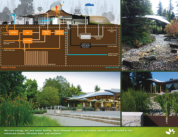 VanDusen-Botanical_Garden-Visitor_Centre-11