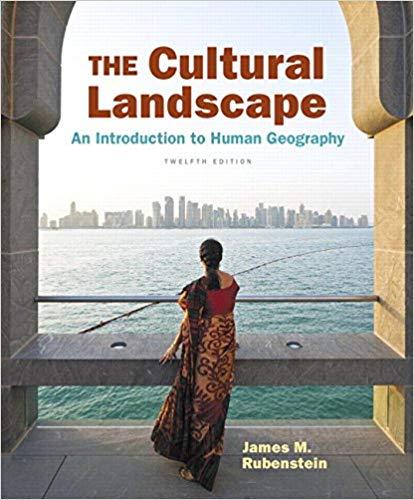 منظر فرهنگی به زبان ساده