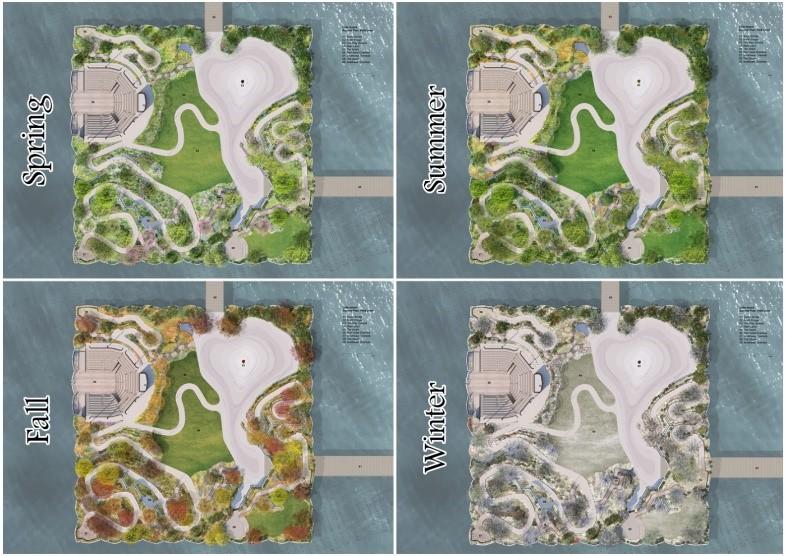 پروژه لیتل آیلند، سرمایه گذاری خصوصی در بستر پروژه شهری